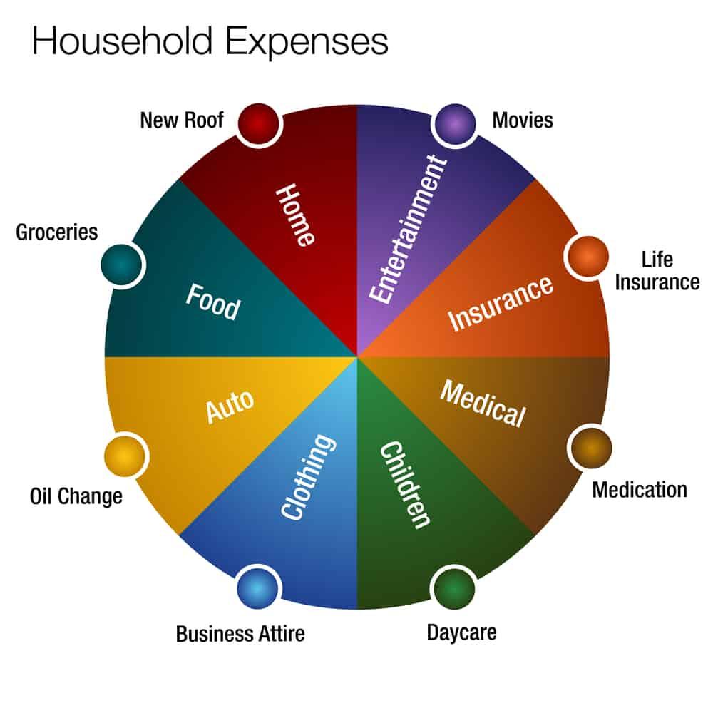 household expenses